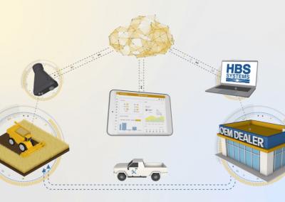 Farmers Edge & HBS Systems